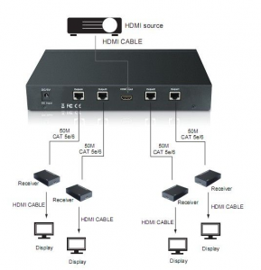 HSP0104E- HDMI Splitter Amplifier  4port illustration 2